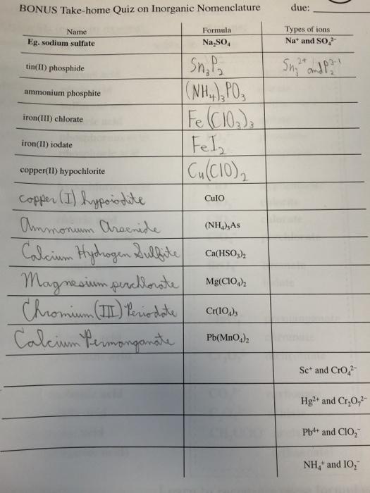 Bulk Chemicals