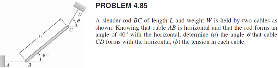A slender rod BC of length L and weight W is held
