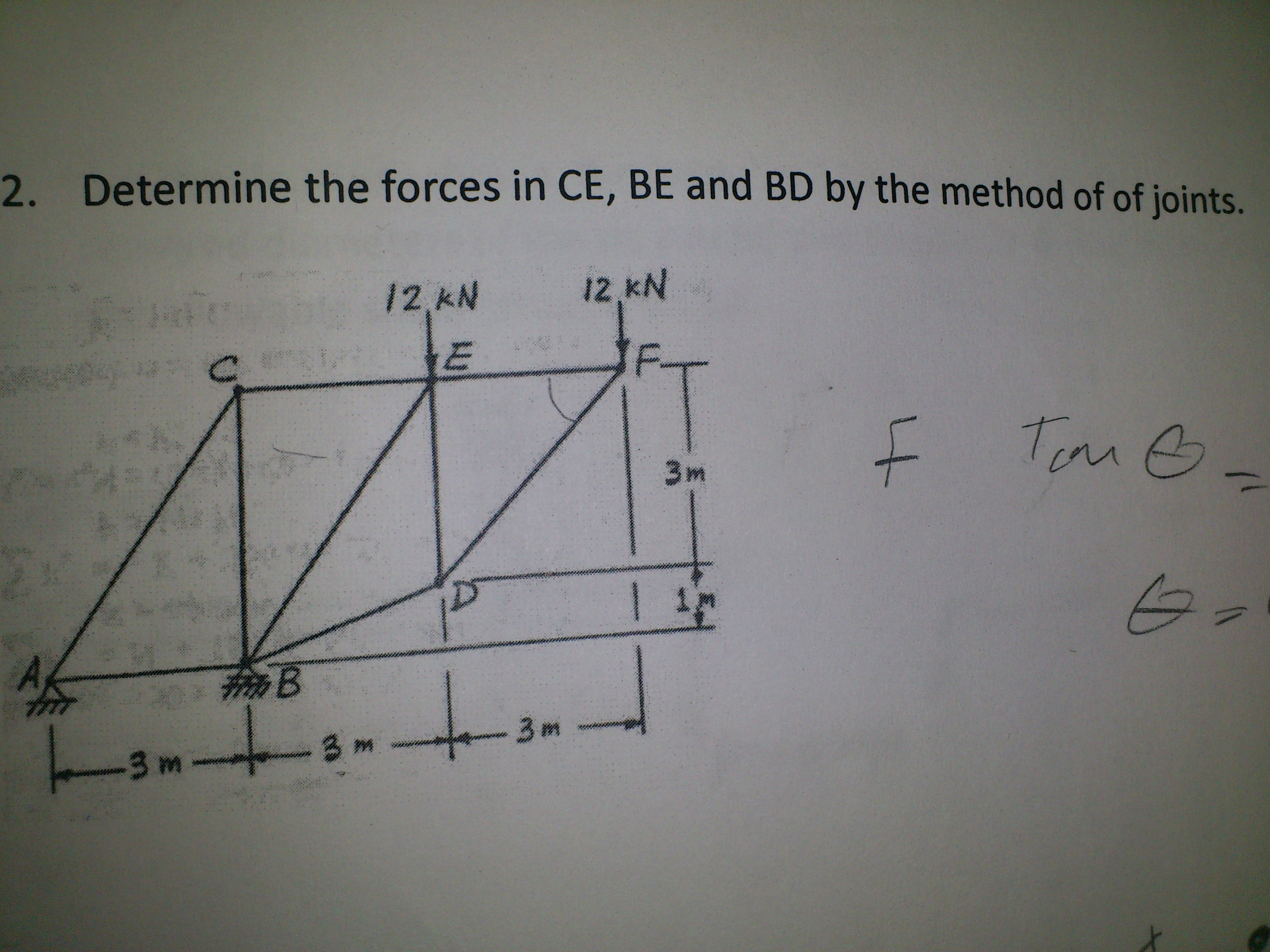 Find the forces in CE, BE, and BD using the method