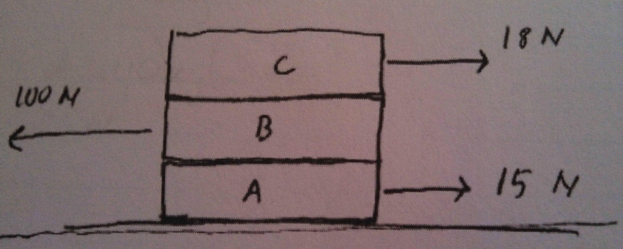 Each of the plates A, B, and C shown have a mass o
