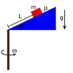 (1) A block of mass 1.76kg is on a wedge with a bl