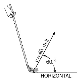 The diagram below shows a golf ball being struck b
