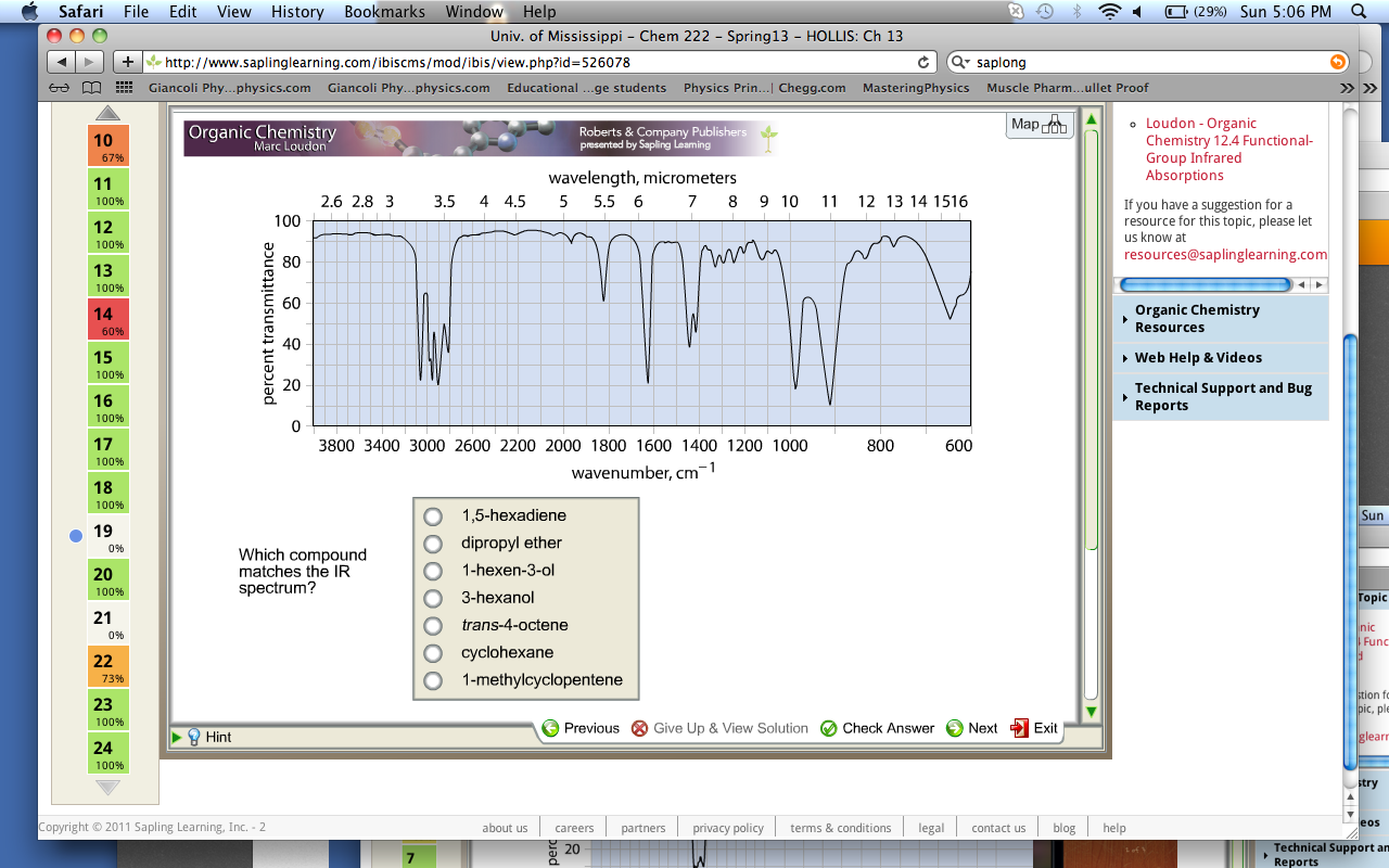 Which Ir spectra matches