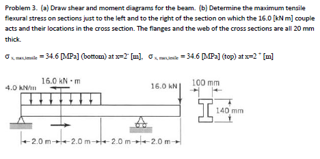 Draw shear and moment diagrams for the beam, (b) D