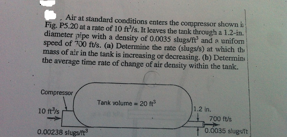 Air at standard conditions enters the compressor s