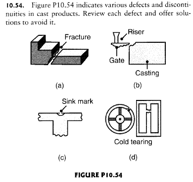Figure P10. 54 indicates various defects and disco