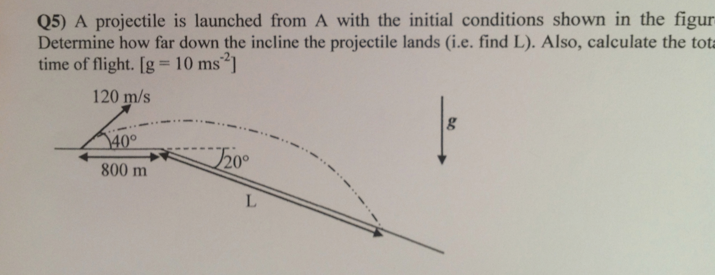 A projectile is launched from A with the initial c