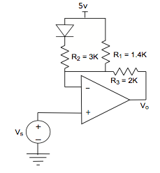1) Find the value of Vs that puts the diode at the