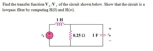 Find the transfer function V0/Vs. of the circuit s