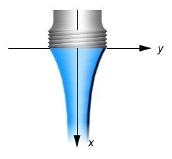 The illustration shows water flowing from a tap. T