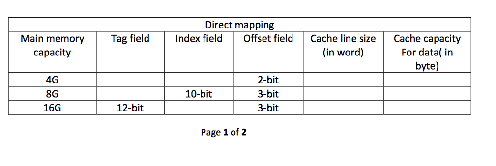 Computer science archive june 24 2015 for Table 7 1 design parameters