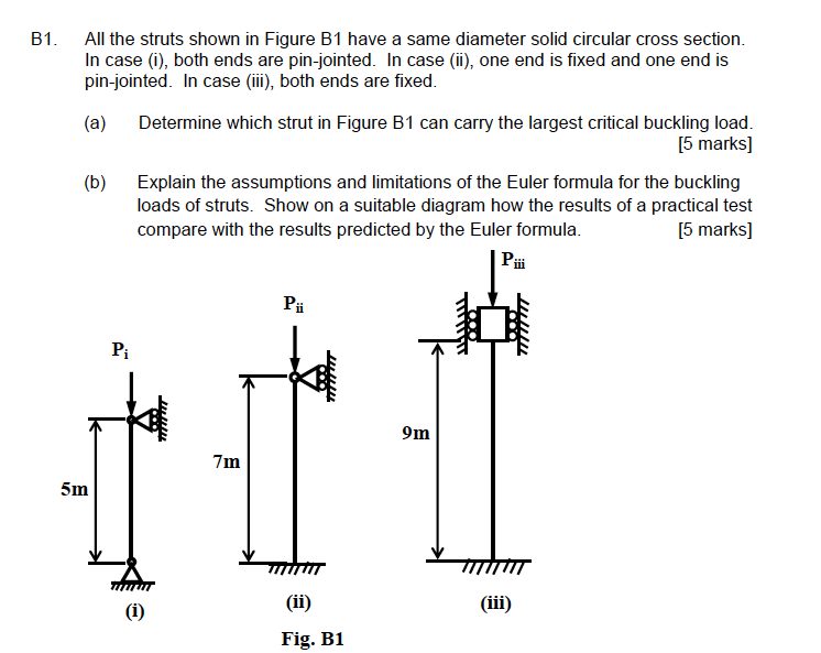All the struts shown in Figure B1 have a same diam