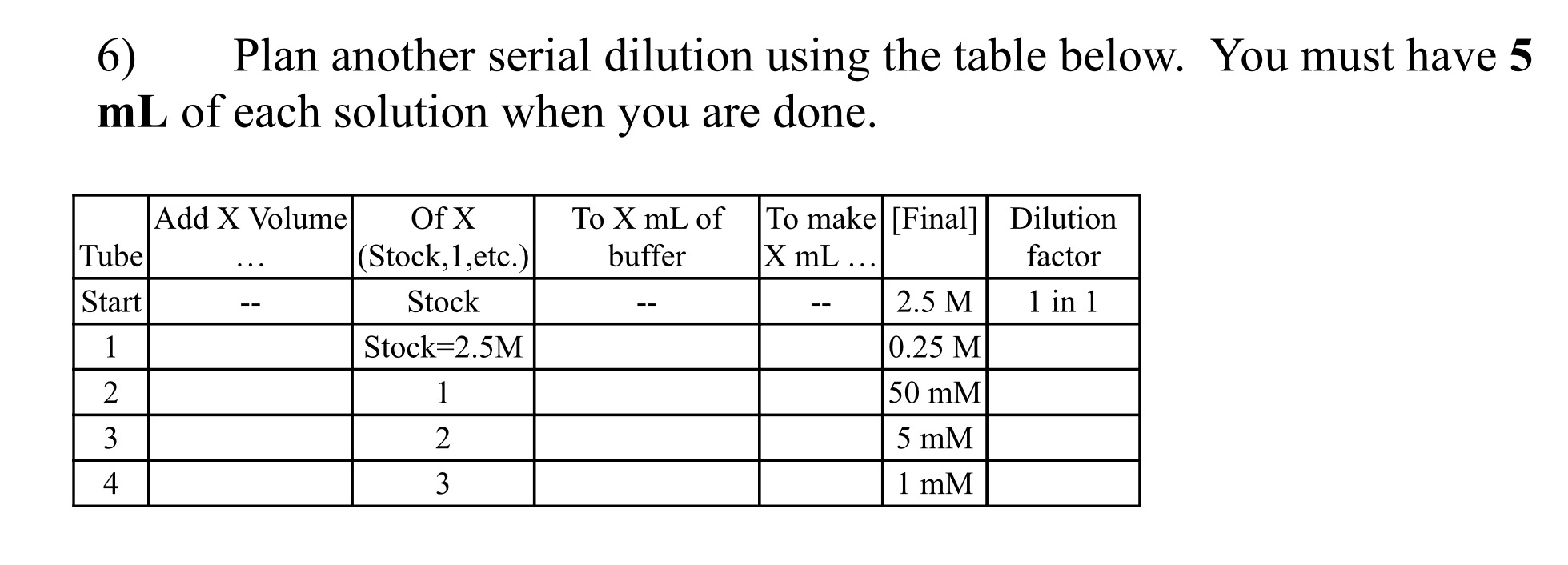 Solved plan another serial dilution using the table below for Table use th
