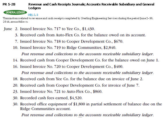 general accounts receivable and cash The accounts receivable account is increased to show that customers owe the business money because they bought items on store credit the sales account is increased to show that even though no cash changed hands, the business took in revenue.