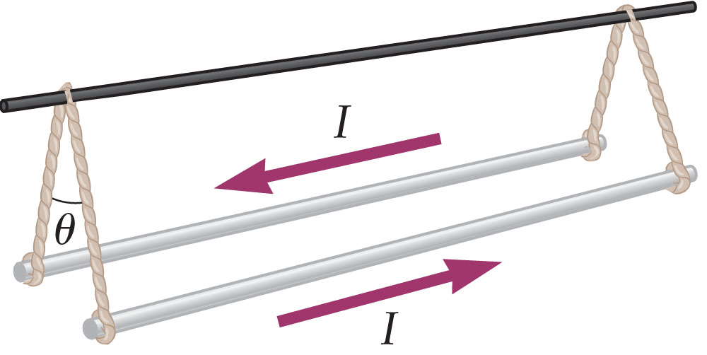 Two aluminum rods, each of length 165 cm and mass