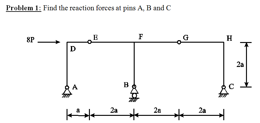 I know that there is 2 reactions at A and C, and o