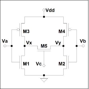 In the circuit in the figure, the MOS transistors