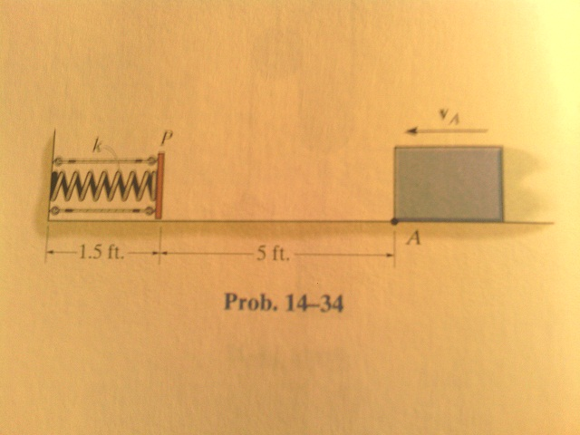 the spring bumper is used to arrest the motion of