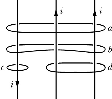The figure here shows three equal currents i (two