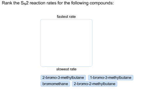 Rank the Sn2 reaction rates for the following comp