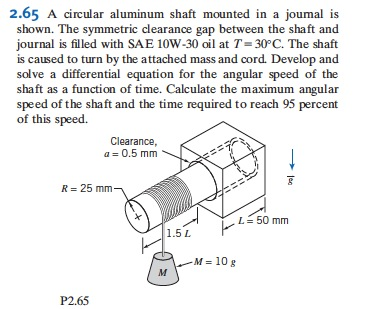 A circular aluminum shaft mounted in a journal is