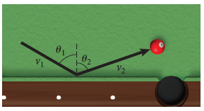 A billiard ball of mass m = 0.250 kg hits the cush