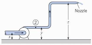 For the system shown below, the volumetric flow ra