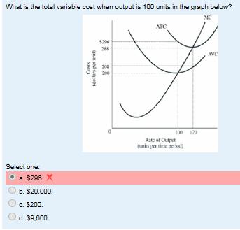 Do my homework economics