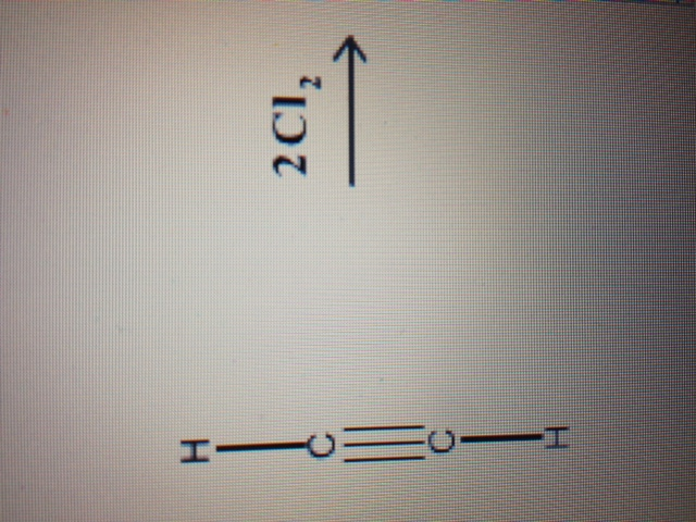 Draw the product for the following addition reacti