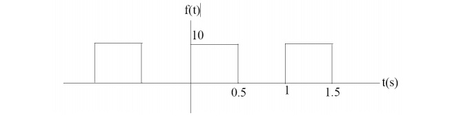 given f(t) in the figure above, express f(t) as a