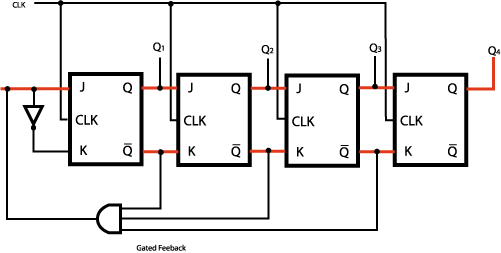 Connect the JK flip flops as as shown in Figure 1
