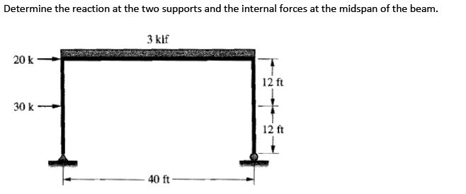Determine the reaction at the two supports and the