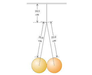 Two identical 16.0- balls, each 20.6 in diameter,