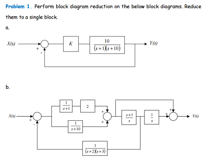 Solved  Perform Block Diagram Reduction On The Below Block