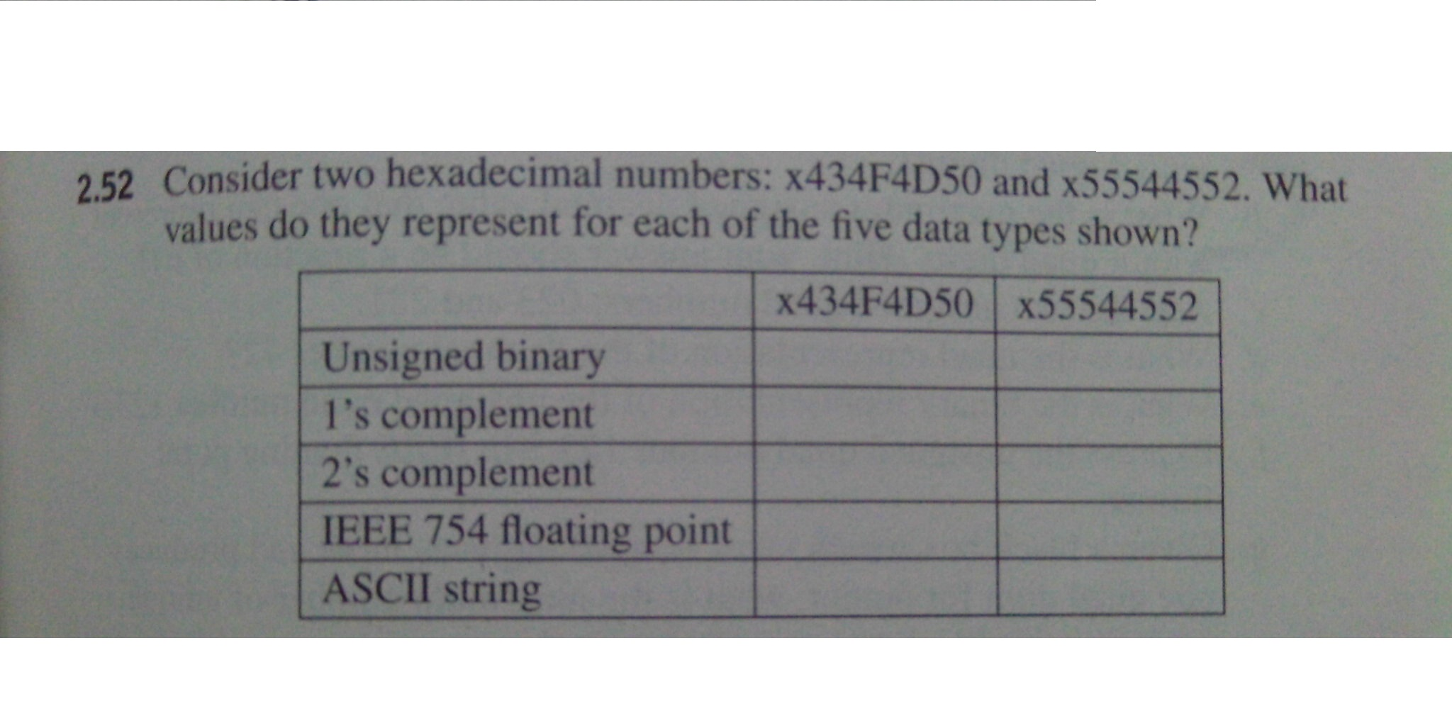 Consider two hexadecimal numbers: x434F4D50 and x5