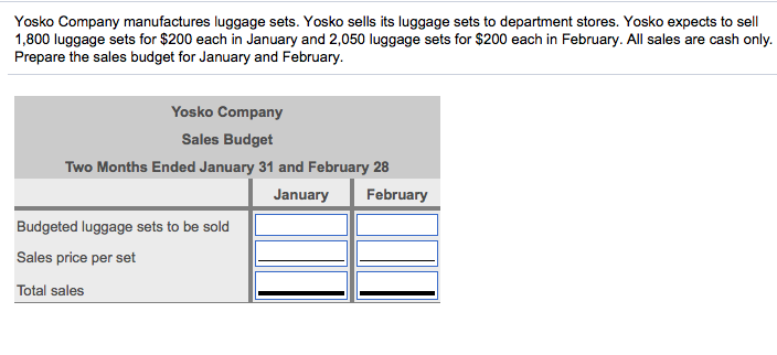 Yosko Company Manufactures Luggage Sets. Yosko Sel... | Chegg.com