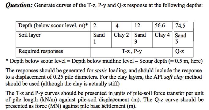 Homework help stypes of soil