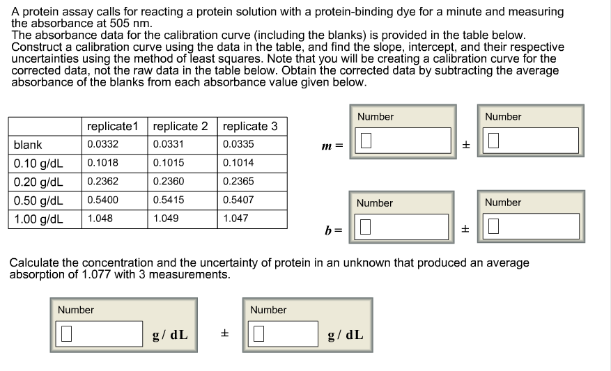 A protein assay calls for reacting a protein solut