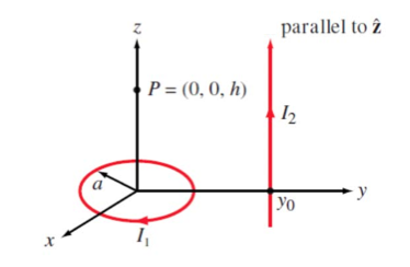 As shown above, a circular loop of radius a carryi