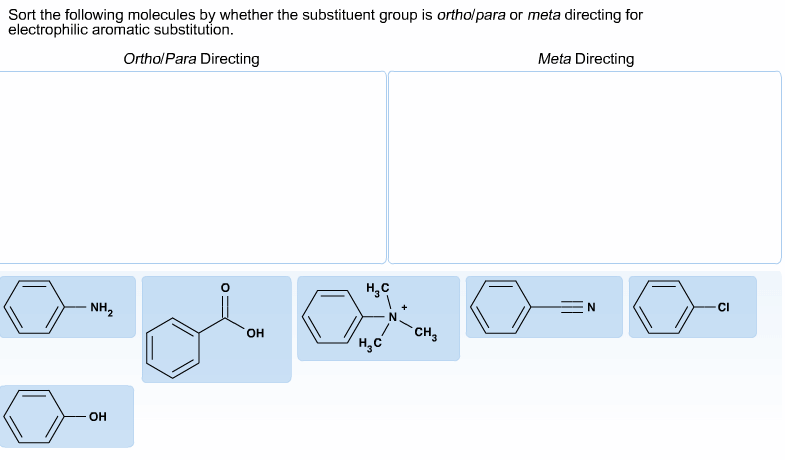 Sort the following molecules by whether the substi