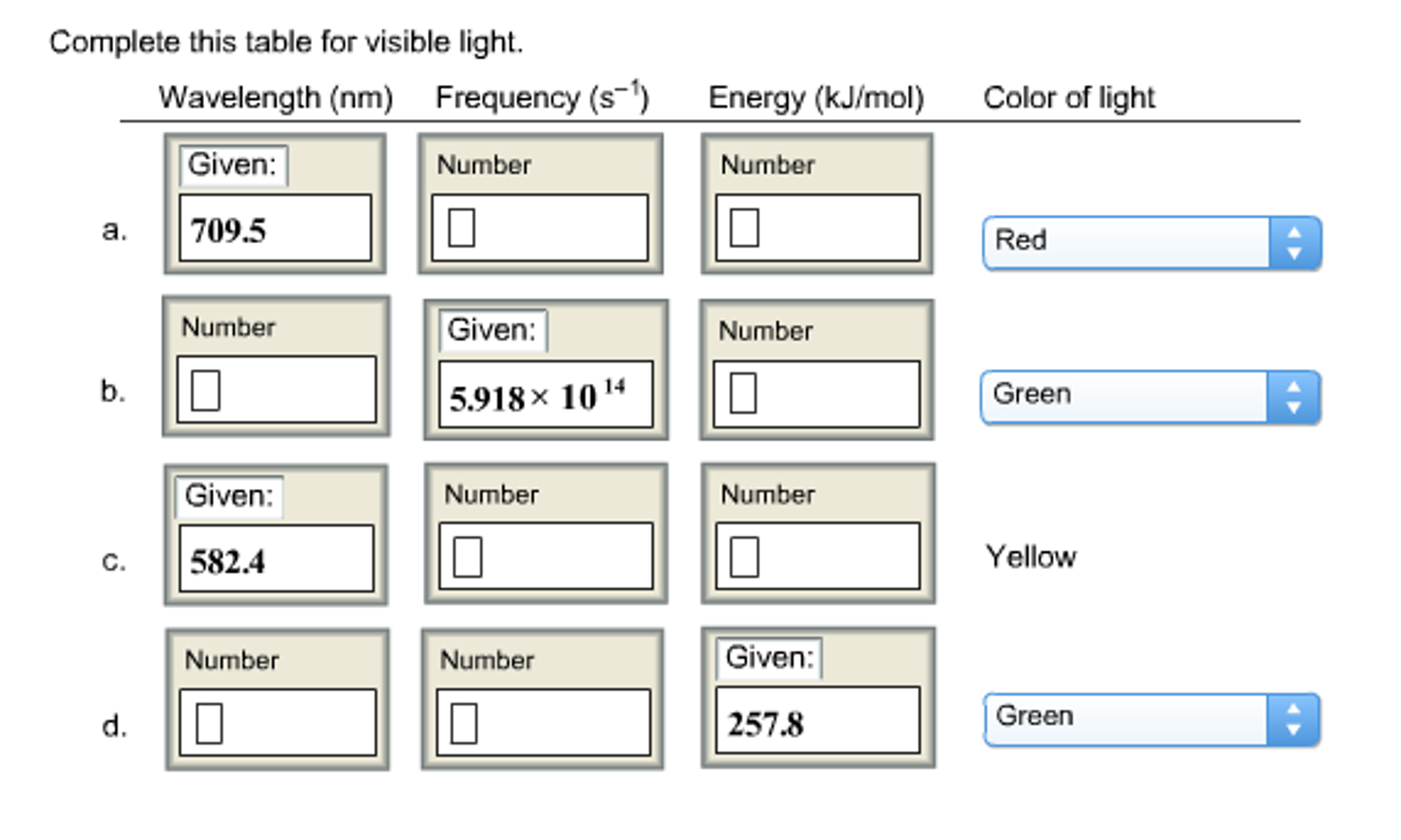 Complete this table for visible light wavelength for Table th visible