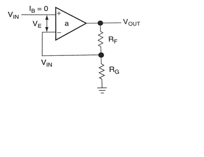A. For the noninverting op amp with Vin = 10Vrms,