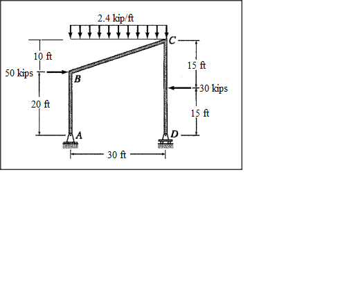 Draw the shear, bending moment, and axial force di
