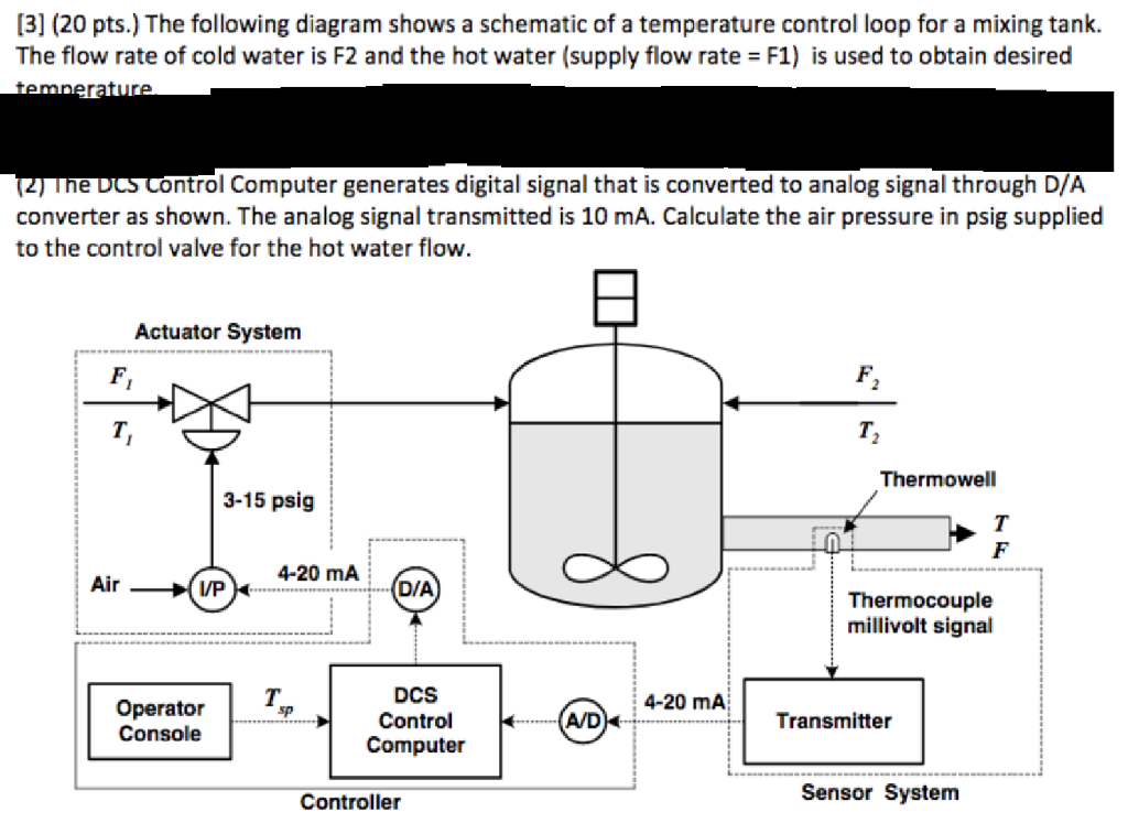 solved  the following diagram shows a schematic of a tempe