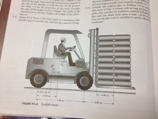 figure P3-8 shows a lift truck used in a warehouse