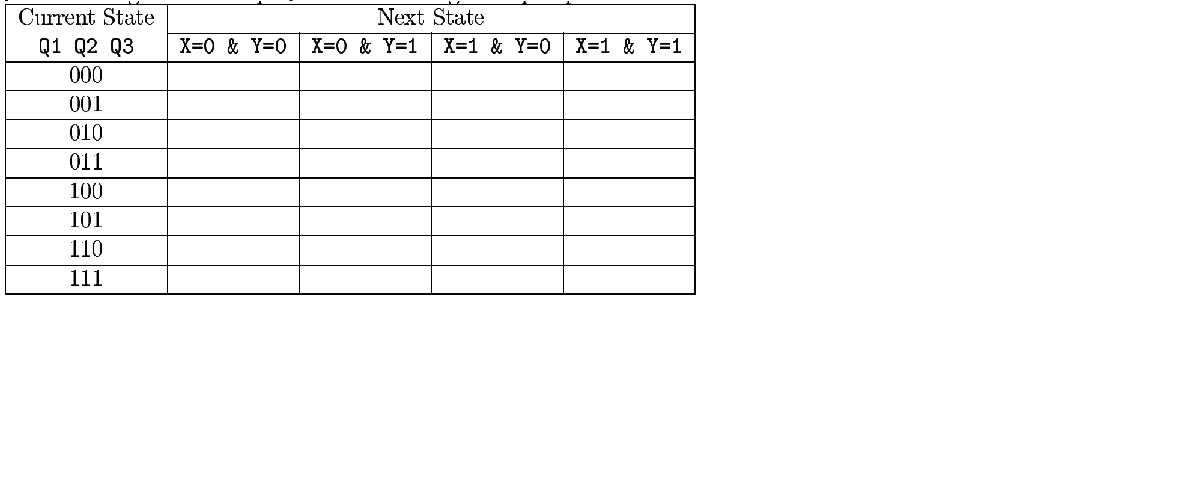 Complete the state transition table provided below
