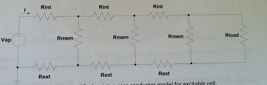 Draw the Thevenin equivalent of the circuit, where