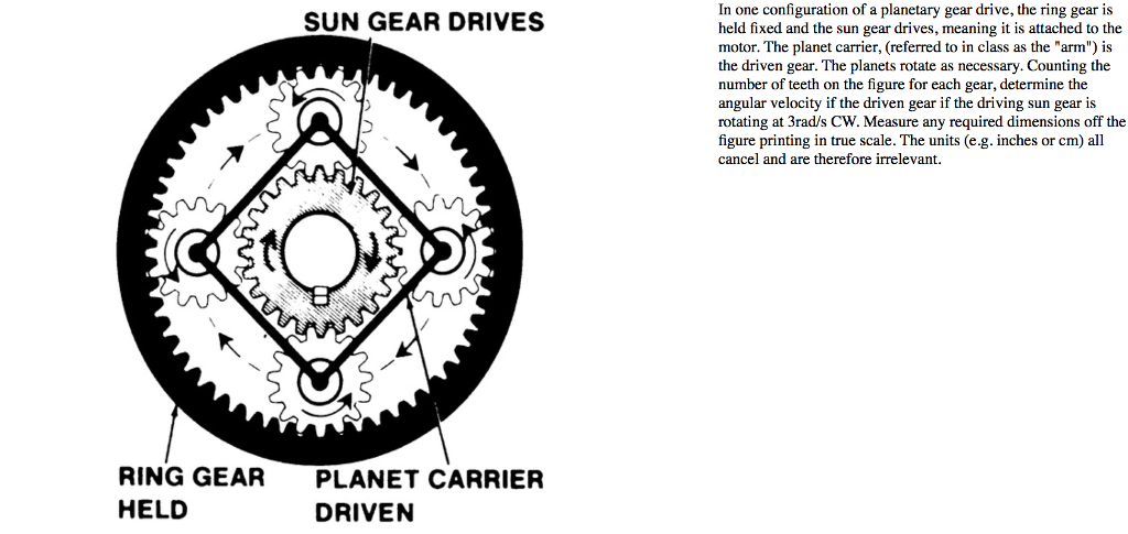 solved  in one configuration of a planetary gear drive  th