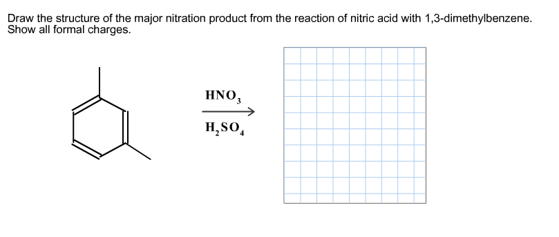 Draw the structure of the major nitration product
