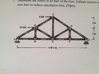 Determine the forces in all bars of the truss. Ind
